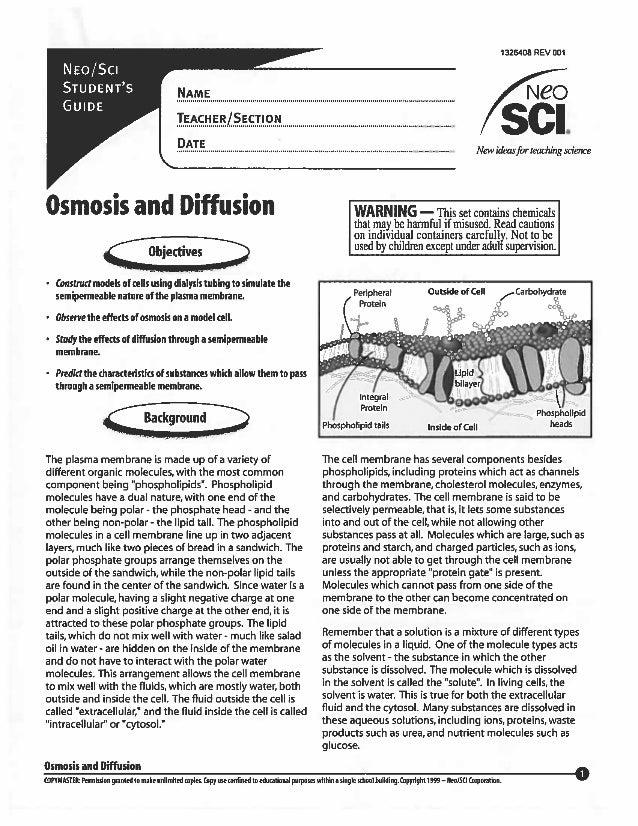 Osmosis & diffusion lab