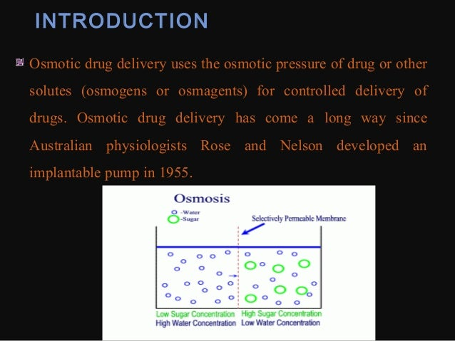 osmotic drug delivery system research paper Osmotic drug delivery system research paper revirement de jurisprudence dissertations revirement de jurisprudence dissertations change for better essay writing.