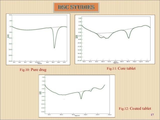 osmotic drug delivery system pdf