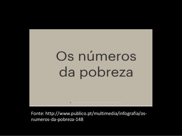 Fonte: http://www.publico.pt/multimedia/infografia/os- numeros-da-pobreza-148