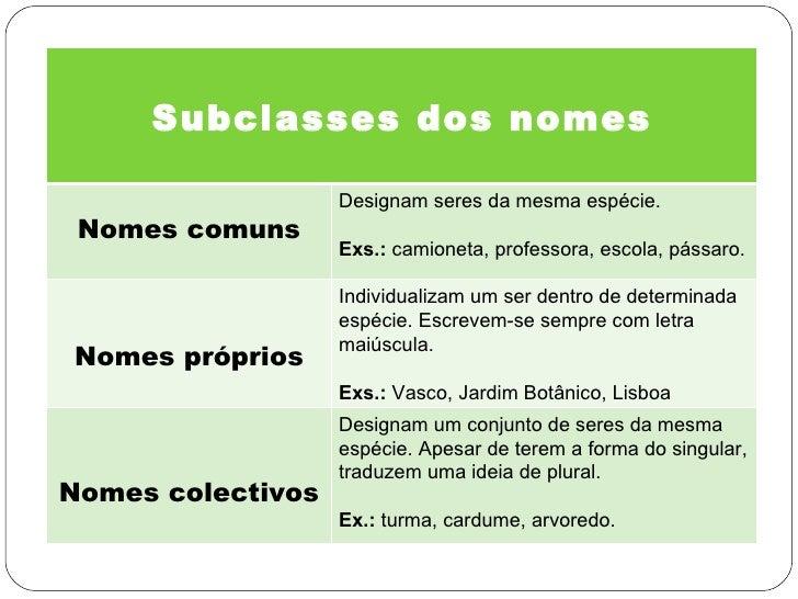 Os nomes comuns, próprios e colectivos Slide 3