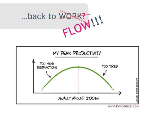 Osobní produktivita (aneb jak být rychlejší, lepší a šťastnější)
