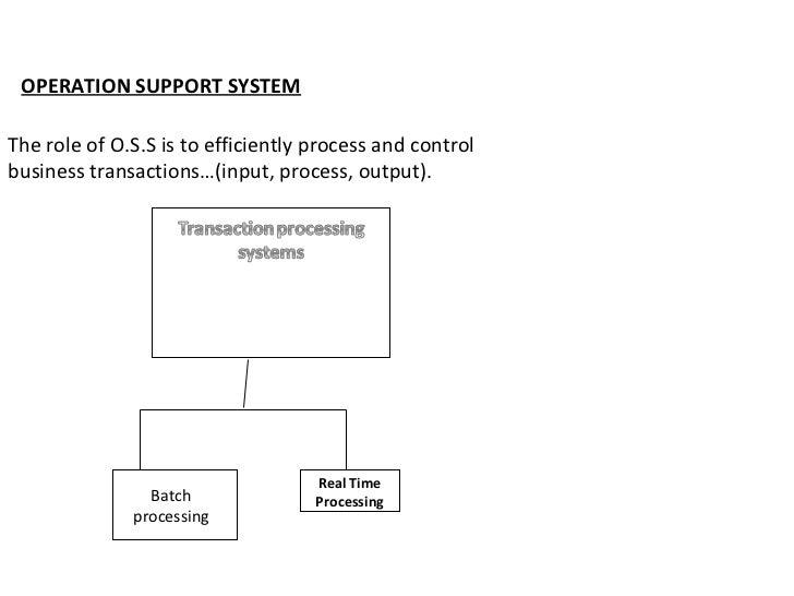 O.s.s MIS Slide 3