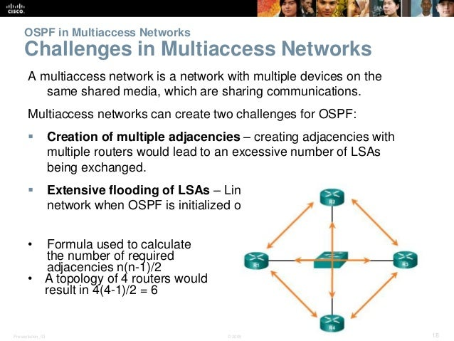 Multipoint Topology Ospf
