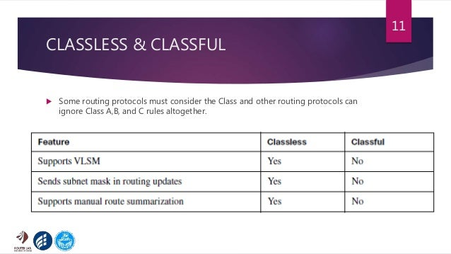 CLASSLESS & CLASSFUL 11  Some routing protocols must consider the Class and other routing protocols can ignore Class A,B,...