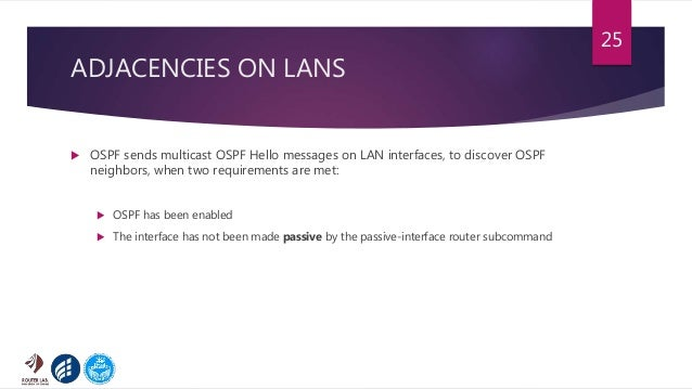 ADJACENCIES ON LANS 25  OSPF sends multicast OSPF Hello messages on LAN interfaces, to discover OSPF neighbors, when two ...