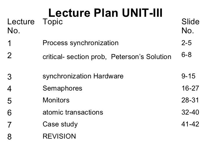 Lecture Plan UNIT-IIILecture Topic                                         SlideNo.                                       ...