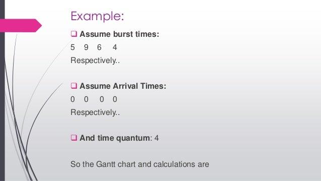 Round Robin Scheduling Algorithm Simulation