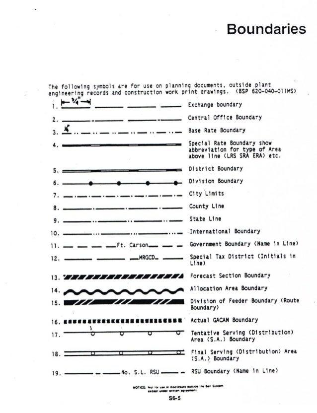 Osp Symbols And Abbreviations