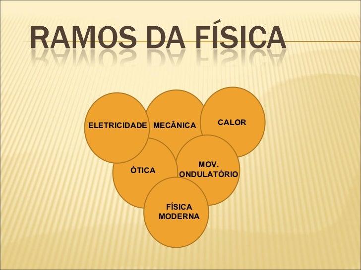 Ramos da fisica