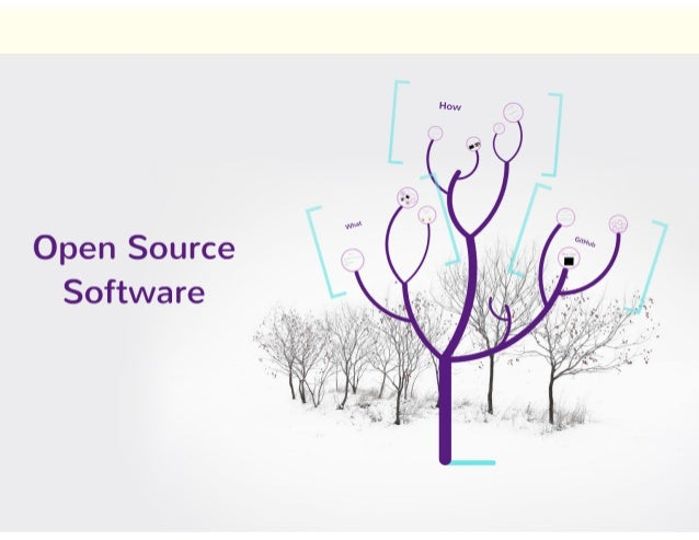 Open Source Software and GitHub