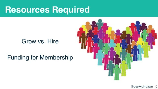 @geekygirldawn Resources Required Grow vs. Hire Funding for Membership !10