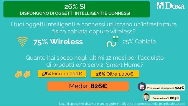 Generazione X: 885€ 75% Wireless 25% Cablata Media: 826€ Quanto hai speso negli ultimi 12 mesi per l'acquisto di prodotti ...