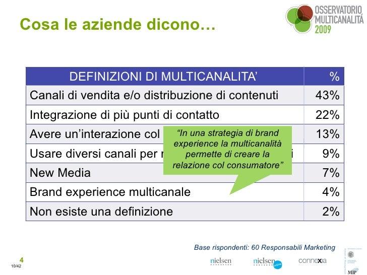 Cosa le aziende dicono…                   DEFINIZIONI DI MULTICANALITA'                                      %         Can...