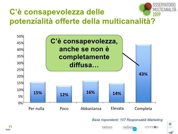 C'è consapevolezza delle     potenzialità offerte della multicanalità?         50%         45%                  C'è consap...