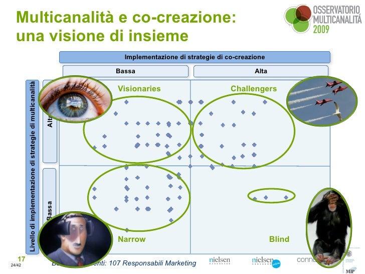 Multicanalità e co-creazione:   una visione di insieme                                                                    ...