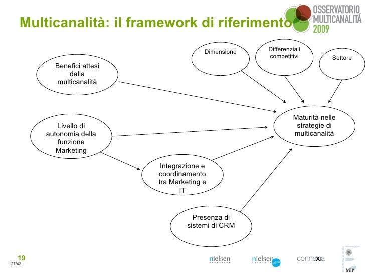 Multicanalità: il framework di riferimento                                           Dimensione   Differenziali           ...