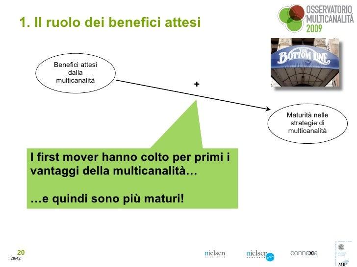 1. Il ruolo dei benefici attesi              Benefici attesi                dalla             multicanalità               ...