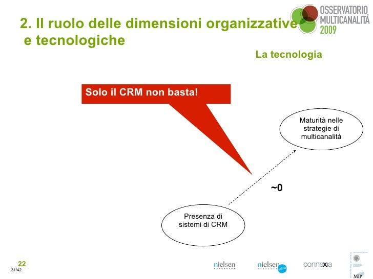 2. Il ruolo delle dimensioni organizzative      e tecnologiche                                                 La tecnolog...