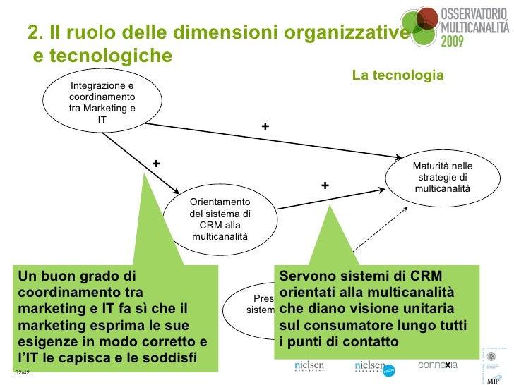 2. Il ruolo delle dimensioni organizzative      e tecnologiche                                                            ...