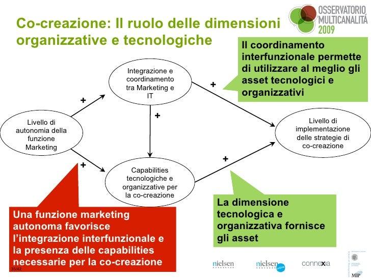 Co-creazione: Il ruolo delle dimensioni   organizzative e tecnologiche     Il coordinamento                               ...