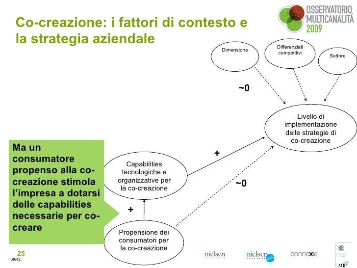 Co-creazione: i fattori di contesto e   la strategia aziendale                                   Differenziali            ...