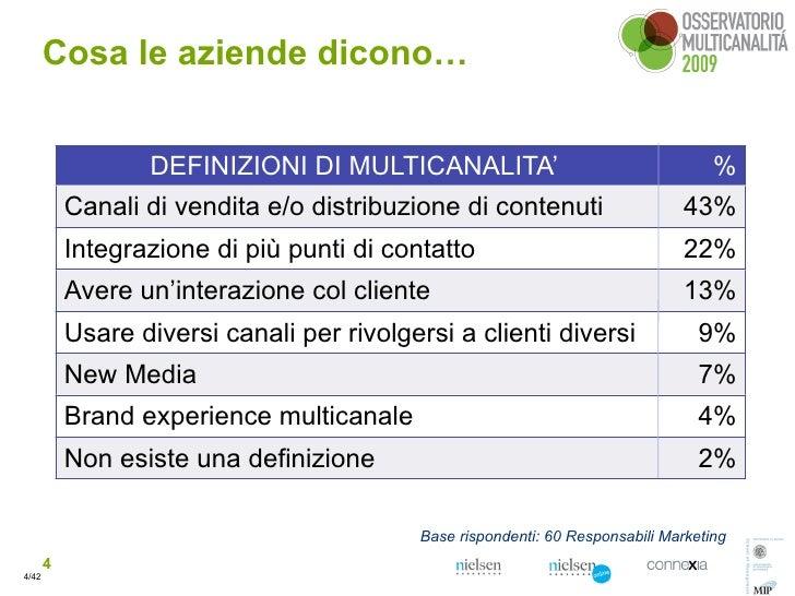 Cosa le aziende dicono…                     DEFINIZIONI DI MULTICANALITA'                                      %          ...