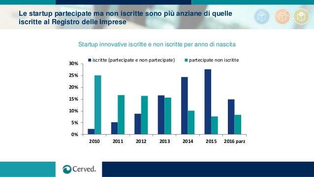 Le startup partecipate ma non iscritte sono più anziane di quelle iscritte al Registro delle Imprese Startup innovative is...