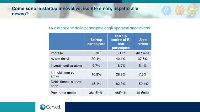 Come sono le startup innovative, iscritte e non, rispetto alle newco? Startup partecipate Startup iscritte al RI non parte...