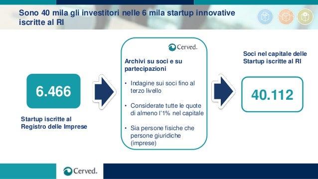 Sono 40 mila gli investitori nelle 6 mila startup innovative iscritte al RI 6.466 Startup iscritte al Registro delle Impre...