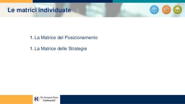 Le matrici individuate 1. La Matrice del Posizionamento 1. La Matrice delle Strategie