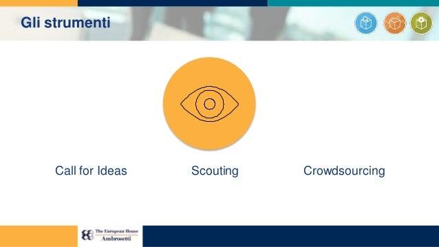 Call for Ideas Scouting Crowdsourcing Gli strumenti