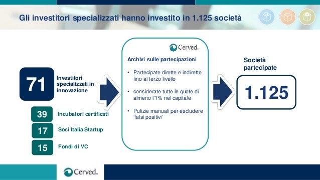 Gli investitori specializzati hanno investito in 1.125 società 71 Investitori specializzati in innovazione 39 17 15 Incuba...