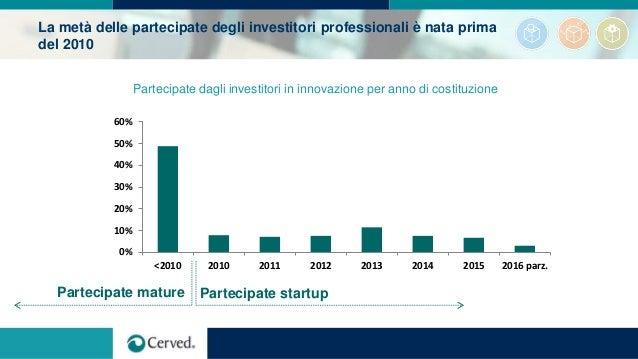 La metà delle partecipate degli investitori professionali è nata prima del 2010 Partecipate dagli investitori in innovazio...