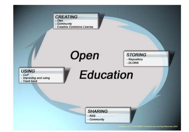 National strategies Institutional strategies Mainstreaming Only in some departments Or Thanks to just some teachers …and s...