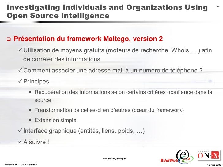 Investigating Individuals and Organizations Using                                              14     Open Source Intellig...
