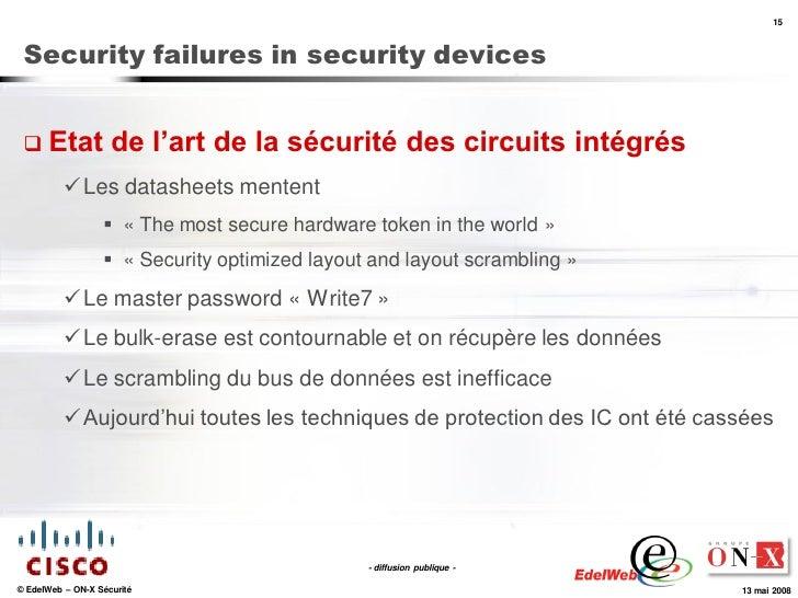 15     Security failures in security devices     Etat             de l'art de la sécurité des circuits intégrés          ...
