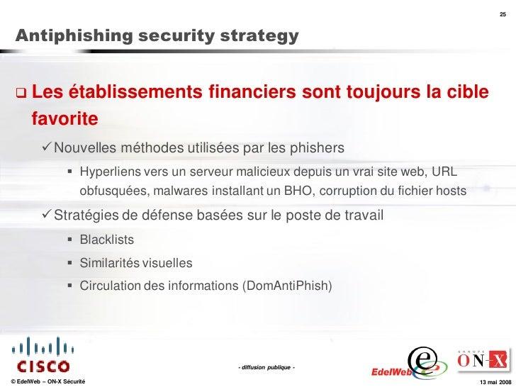 25     Antiphishing security strategy     Les    établissements financiers sont toujours la cible       favorite         ...