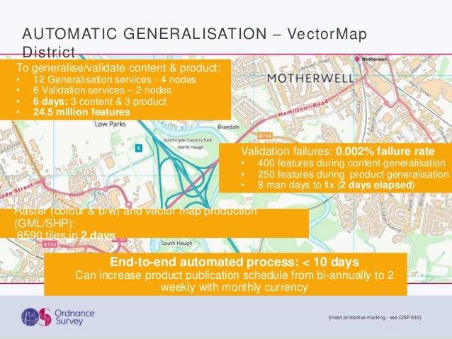 Smart Spatial Data Management @ Ordnance Survey