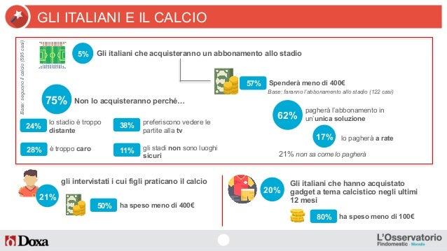 Calcio, tifosi in calo del 13,4% Slide 2