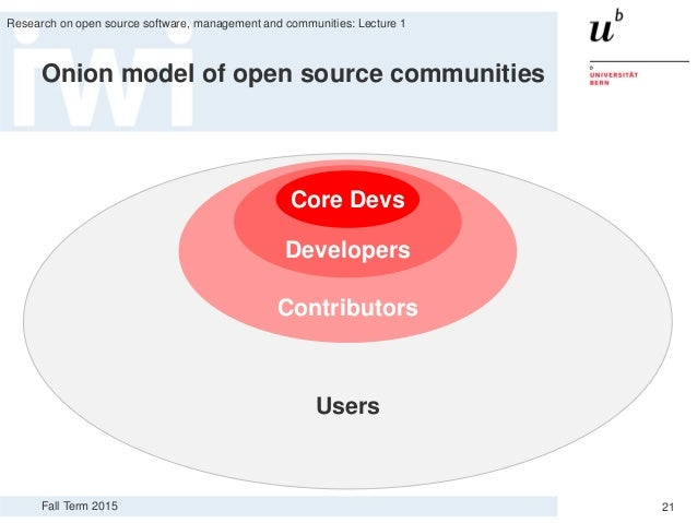open source software research papers