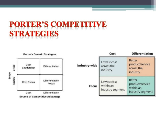 defender business strategy example