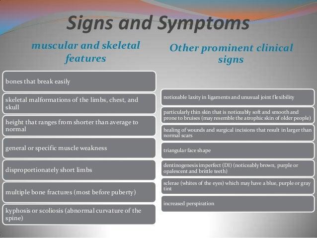 2015.1-33 | Our Dermatology Online journal  |Osteogenesis Imperfecta Symptoms
