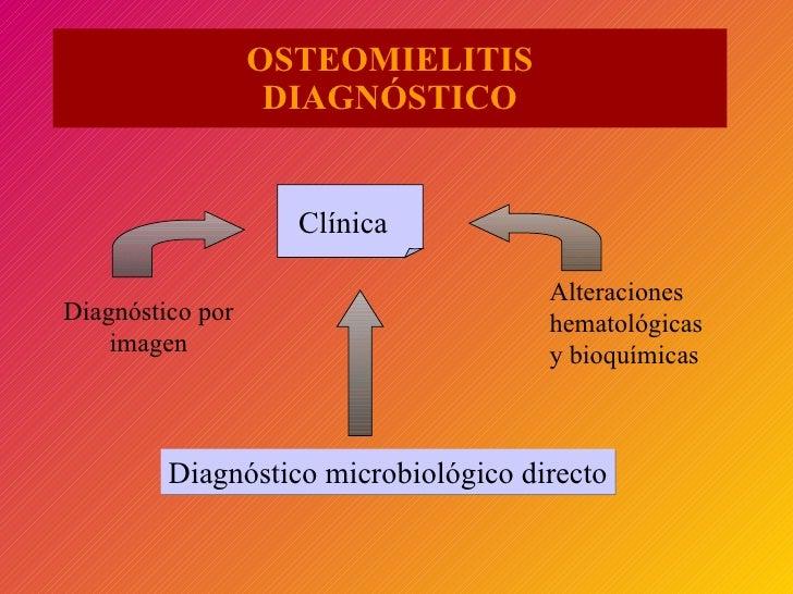 OSTEOMIELITIS DIAGNÓSTICO Clínica Diagnóstico por imagen Alteraciones hematológicas y bioquímicas Diagnóstico microbiológi...