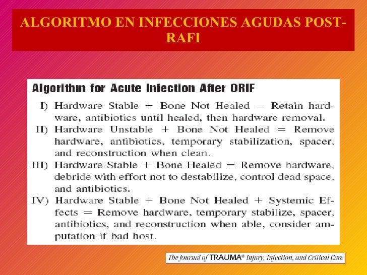 ALGORITMO EN INFECCIONES AGUDAS POST-RAFI