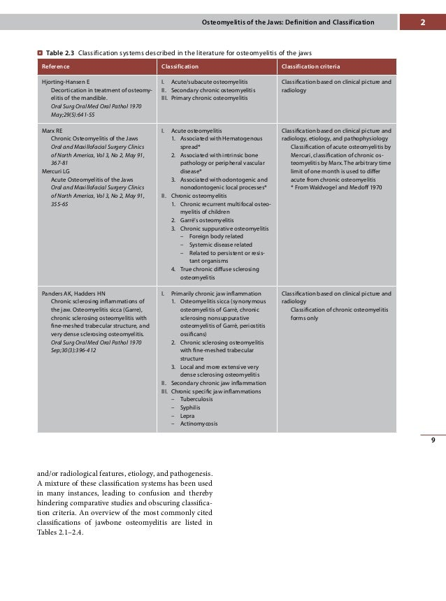 Table2.4..  Classification systems described in the literature for osteomyelitis of the jaws Reference Classification Cl...