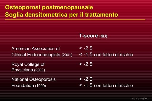 Nora osteoporosis study