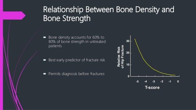 medicare guidelines for bone density testing