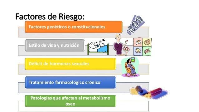Factores de Riesgo: Factores genéticos o constitucionales Estilo de vida y nutrición Déficit de hormonas sexuales Tratamie...