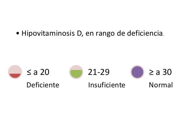 Recomendaciones generales: • Adecuada ingesta de Ca y Vit D. • Ejercicio físico adecuado. • Evitar tóxicos. • Prevención d...